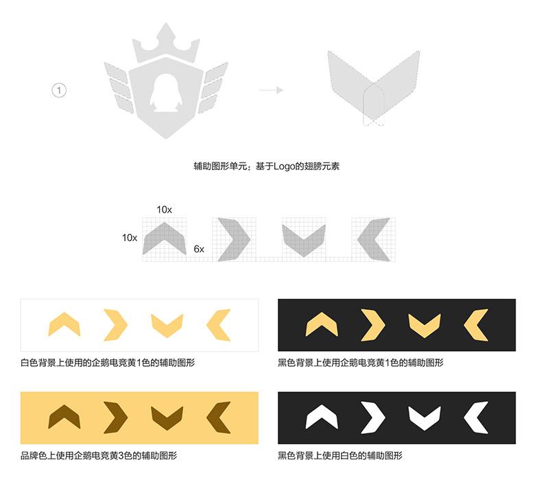 企鹅电竞品牌形象设计,企鹅电竞标志,企鹅电竞logo,腾讯设计,移动电竞
